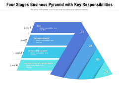 Four Stages Business Pyramid With Key Responsibilities Ppt PowerPoint Presentation File Diagrams PDF