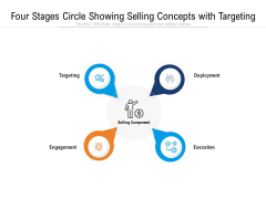 Four Stages Circle Showing Selling Concepts With Targeting Ppt PowerPoint Presentation File Graphics Tutorials PDF