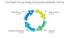 Four Stages Circular Design For Successful Employee Training Ppt PowerPoint Presentation File Graphics Example PDF