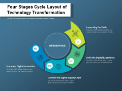 Four Stages Cycle Layout Of Technology Transformation Ppt PowerPoint Presentation Gallery Information PDF