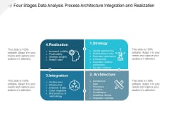 Four Stages Data Analysis Process Architecture Integration And Realization Ppt PowerPoint Presentation Pictures Templates Cpb