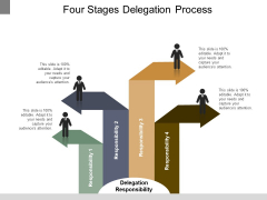 Four Stages Delegation Process Ppt PowerPoint Presentation Professional Show