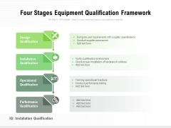 Four Stages Equipment Qualification Framework Ppt PowerPoint Presentation Pictures Example PDF