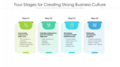 Four Stages For Creating Strong Business Culture Ppt PowerPoint Presentation File Background Images PDF