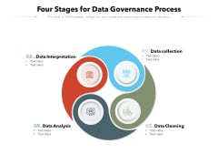 Four Stages For Data Governance Process Ppt PowerPoint Presentation Summary Picture PDF