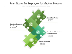 Four Stages For Employee Satisfaction Process Ppt PowerPoint Presentation File Pictures PDF