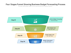 Four Stages Funnel Showing Business Budget Forecasting Process Ppt PowerPoint Presentation File Rules PDF