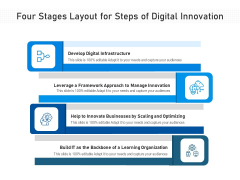 Four Stages Layout For Steps Of Digital Innovation Ppt PowerPoint Presentation File Deck PDF