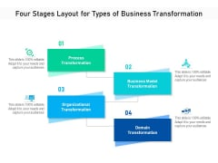 Four Stages Layout For Types Of Business Transformation Ppt PowerPoint Presentation Gallery Layout PDF