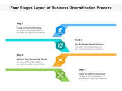 Four Stages Layout Of Business Diversification Process Ppt PowerPoint Presentation Gallery Portrait PDF