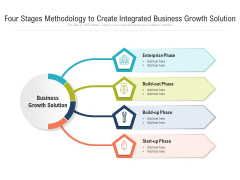 Four Stages Methodology To Create Integrated Business Growth Solution Ppt PowerPoint Presentation File Slide Download PDF