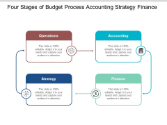 Four Stages Of Budget Process Accounting Strategy Finance Ppt PowerPoint Presentation Show Icon