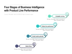Four Stages Of Business Intelligence With Product Line Performance Ppt PowerPoint Presentation Styles Graphics Download