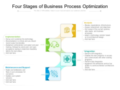 Four Stages Of Business Process Optimization Ppt PowerPoint Presentation Gallery Images PDF