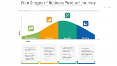 Four Stages Of Business Product Journey Ppt PowerPoint Presentation File Designs PDF