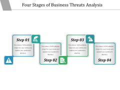 Four Stages Of Business Threats Analysis Ppt PowerPoint Presentation Icon File Formats
