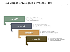 Four Stages Of Delegation Process Flow Ppt PowerPoint Presentation Inspiration Templates