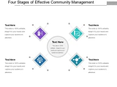 Four Stages Of Effective Community Management Ppt PowerPoint Presentation Gallery Themes PDF