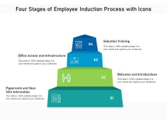Four Stages Of Employee Induction Process With Icons Ppt PowerPoint Presentation File Backgrounds PDF