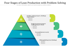 Four Stages Of Lean Production With Problem Solving Ppt PowerPoint Presentation Gallery Infographics PDF