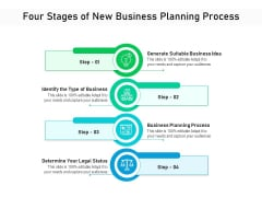 Four Stages Of New Business Planning Process Ppt PowerPoint Presentation Gallery Structure PDF