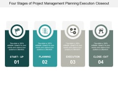 Four Stages Of Project Management Planning Execution Closeout Ppt PowerPoint Presentation Model Graphics Pictures