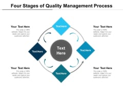 Four Stages Of Quality Management Process Ppt PowerPoint Presentation File Templates PDF