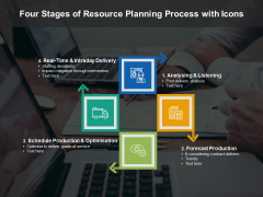Four Stages Of Resource Planning Process With Icons Ppt PowerPoint Presentation Styles Grid PDF