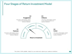 Four Stages Of Return Investment Model Engagement Influence Ppt PowerPoint Presentation Gallery Icons