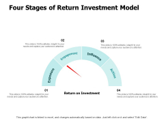 Four Stages Of Return Investment Model Ppt PowerPoint Presentation Gallery Introduction