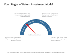 Four Stages Of Return Investment Model Ppt PowerPoint Presentation Icon Information