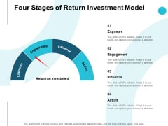Four Stages Of Return Investment Model Ppt PowerPoint Presentation Pictures Background Image