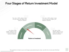 Four Stages Of Return Investment Model Ppt PowerPoint Presentation Professional Example