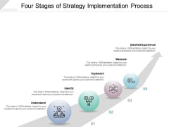 Four Stages Of Strategy Implementation Process Ppt PowerPoint Presentation Visual Aids Diagrams