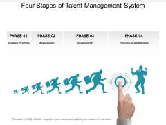Four Stages Of Talent Management System Ppt PowerPoint Presentation Infographic Template Background Image