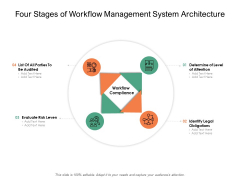 Four Stages Of Workflow Management System Architecture Ppt PowerPoint Presentation Pictures Infographics PDF