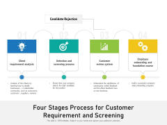 Four Stages Process For Customer Requirement And Screening Ppt PowerPoint Presentation Portfolio Summary PDF