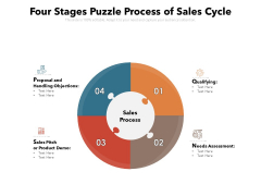 Four Stages Puzzle Process Of Sales Cycle Ppt PowerPoint Presentation Layouts Sample PDF