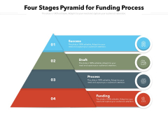 Four Stages Pyramid For Funding Process Ppt PowerPoint Presentation Gallery Design Templates PDF