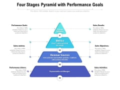 Four Stages Pyramid With Performance Goals Ppt PowerPoint Presentation File Inspiration PDF
