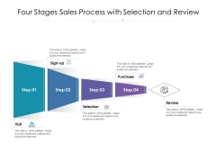 Four Stages Sales Process With Selection And Review Ppt PowerPoint Presentation Summary Picture PDF