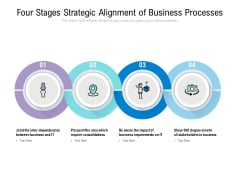 Four Stages Strategic Alignment Of Business Processes Ppt PowerPoint Presentation Model Templates