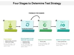 Four Stages To Determine Test Strategy Ppt PowerPoint Presentation Portfolio Example PDF