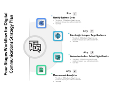 Four Stages Workflow For Digital Communications Strategy Plan Ppt PowerPoint Presentation File Clipart PDF