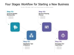Four Stages Workflow For Starting A New Business Ppt PowerPoint Presentation Gallery Vector PDF