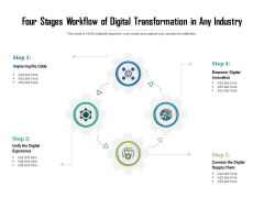 Four Stages Workflow Of Digital Transformation In Any Industry Ppt PowerPoint Presentation Icon Example PDF