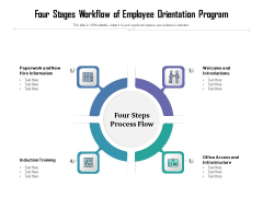 Four Stages Workflow Of Employee Orientation Program Ppt PowerPoint Presentation Gallery Diagrams PDF