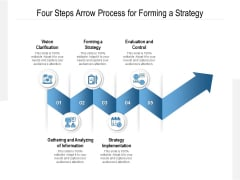 Four Steps Arrow Process For Forming A Strategy Ppt PowerPoint Presentation Slides File Formats