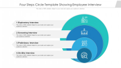 Four Steps Circle Template Showing Employee Interview Ppt PowerPoint Presentation Gallery Samples PDF
