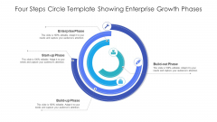 Four Steps Circle Template Showing Enterprise Growth Phases Ppt PowerPoint Presentation File Sample PDF